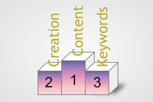 Erfolgreiche Texte, neue Kunden, Werbetexte - Hans-Hermann Löwer, Berlin