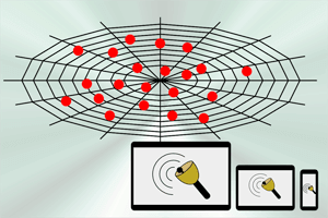 Neukunden-Akquise, gutes Ranking, Texte – Hans-Hermann Löwer, Berlin