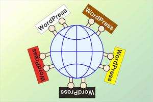 WordPress-Seiten, Content-Management-System, Neukunden-Akquise – Werbetexte Hans-Hermann Löwer, Berlin